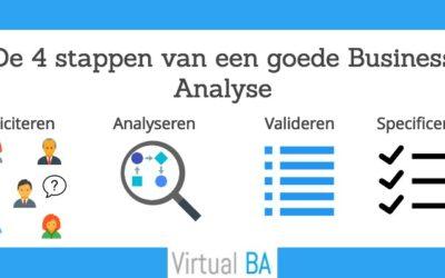 4 stappen van een goede business analyse