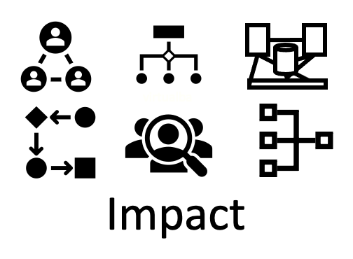 Define Impact