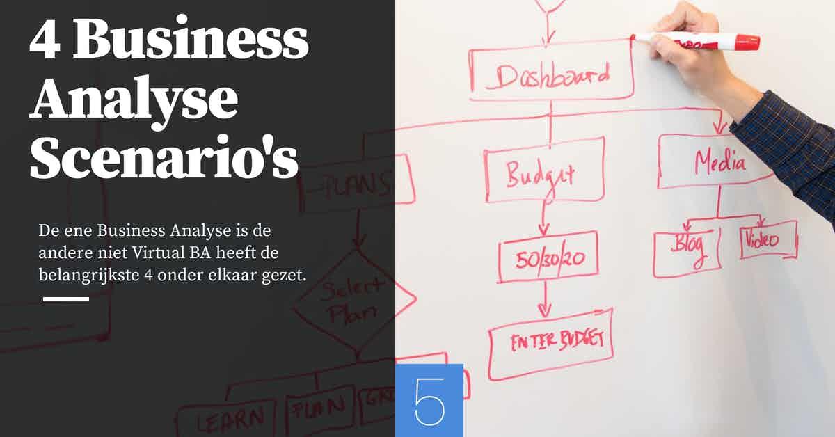 4 Business Analyse Scenario's