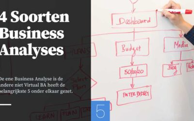 Type Business Analyses